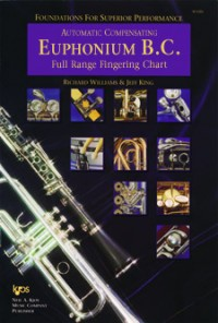 Foundations For Superior Performance Fingering & Trill Chart Euphonium Bass Clef Automatic Compensating