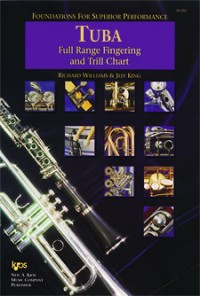 Foundations For Superior Performance Fingering & Trill Chart Tuba