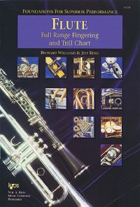 Foundations For Superior Performance Fingering & Trill Chart Flute