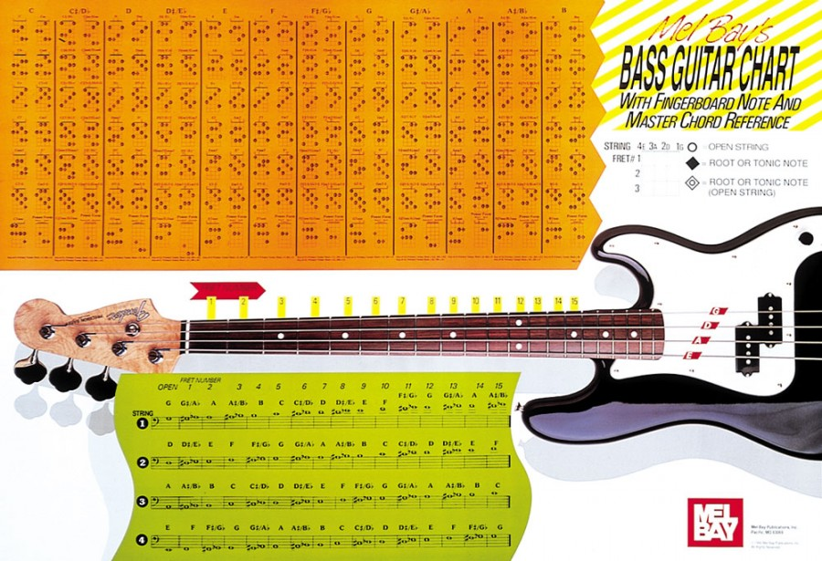 Mel Bay Bass Guitar Chord Reference And Note Finder Chart Presto