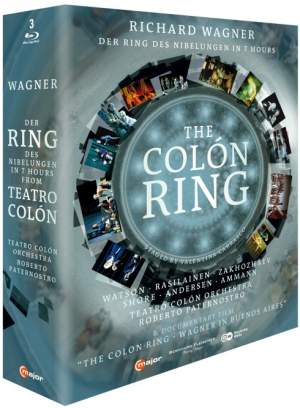 The Colón Ring